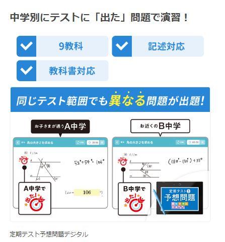 進研ゼミ6