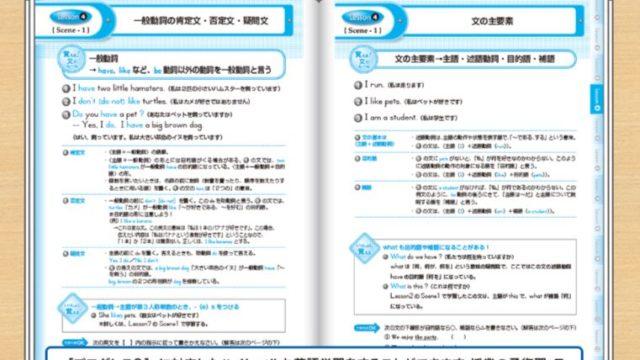 中高一貫 英語教科書 プログレス21-2